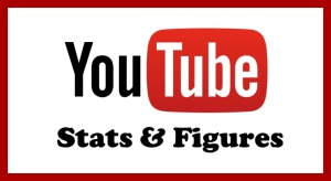 YouTube-stats-figures-featured-image